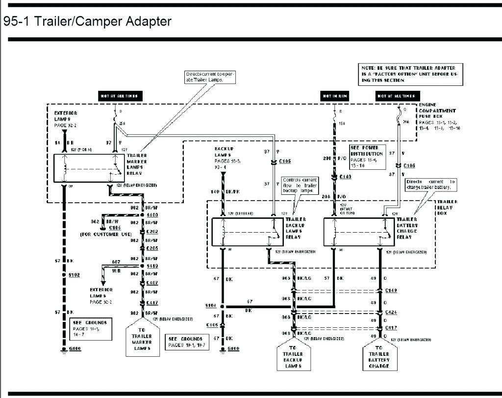 XS_4271] Collection Coleman Pop Up Camper Wiring Diagram Pictures Diagrams  Download Diagram