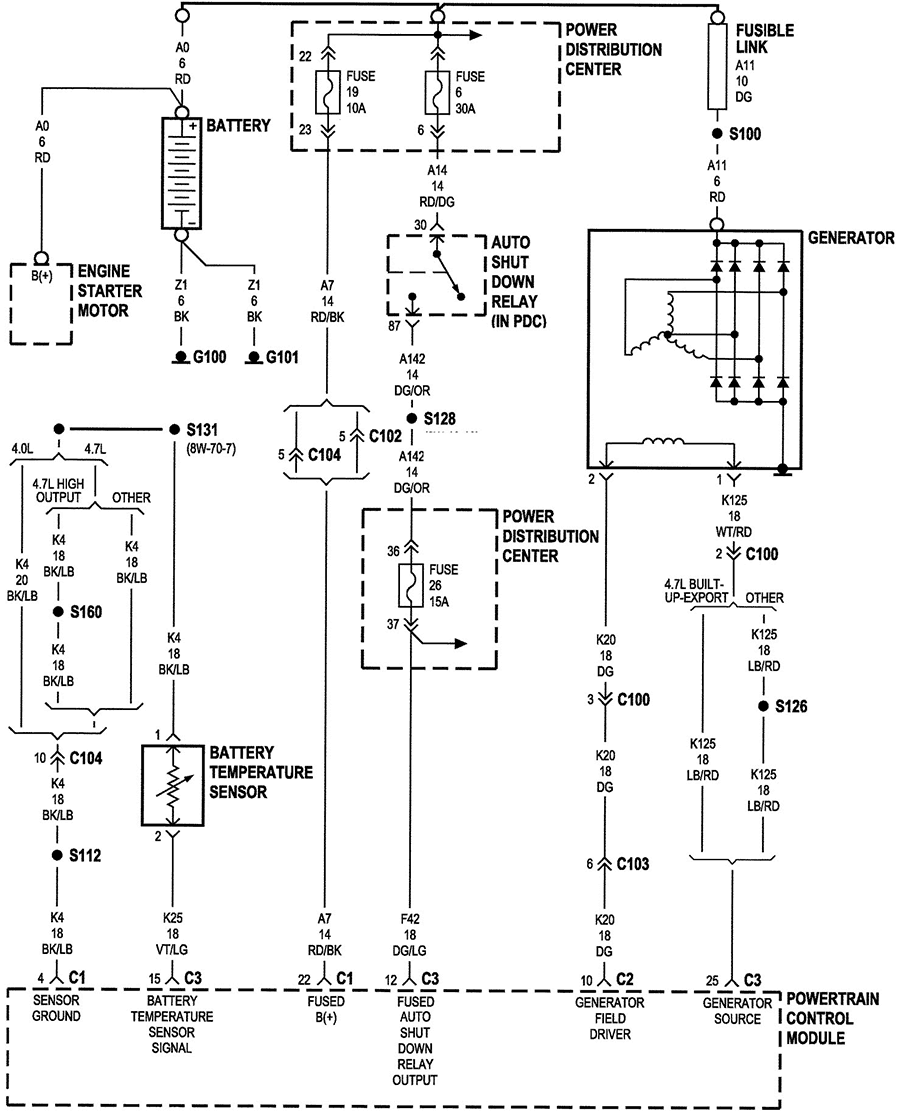 MX_3466] 2006 Jeep Cherokee Engine Diagram Schematic WiringJidig Kapemie Mohammedshrine Librar Wiring 101