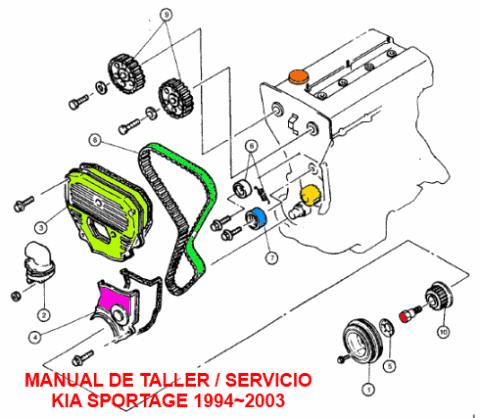[SCHEMATICS_4JK]  LC_0536] 96 Kia Sportage Engine Diagram Free Diagram | 96 Kia Sportage Engine Diagram |  | Apan Alypt Itis Dylit Eatte Mohammedshrine Librar Wiring 101