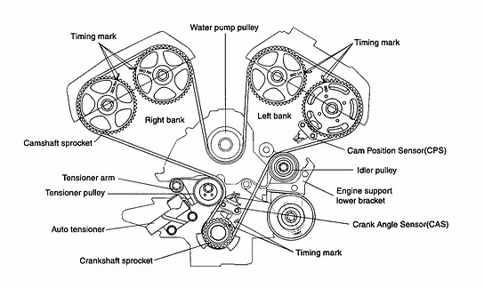 2004 Kia Sedona Wiring Diagram from static-assets.imageservice.cloud