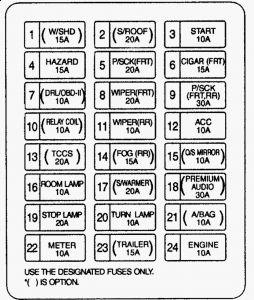 MS_6099] Diagram Likewise 2005 Kia Sorento Ac Diagram As Well 2005 Kia  Sedona Free DiagramTacle Xolia Mohammedshrine Librar Wiring 101
