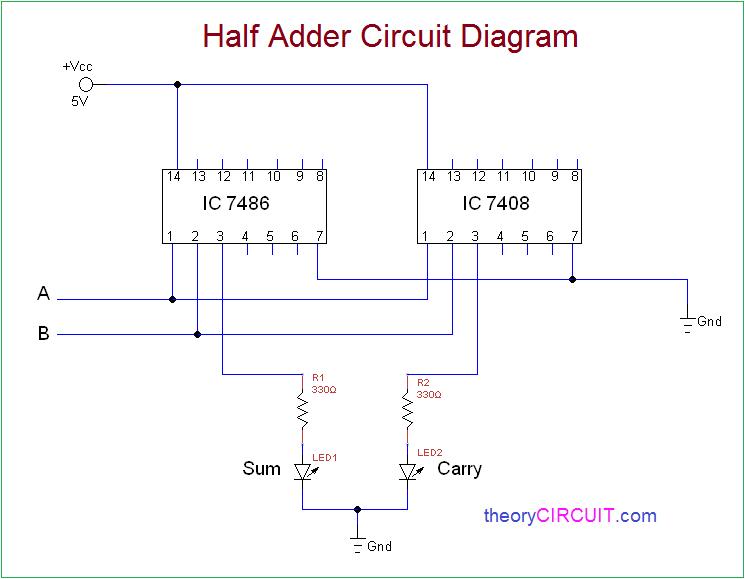Phenomenal Half Adder Circuit Diagram Wiring Cloud Xortanetembamohammedshrineorg
