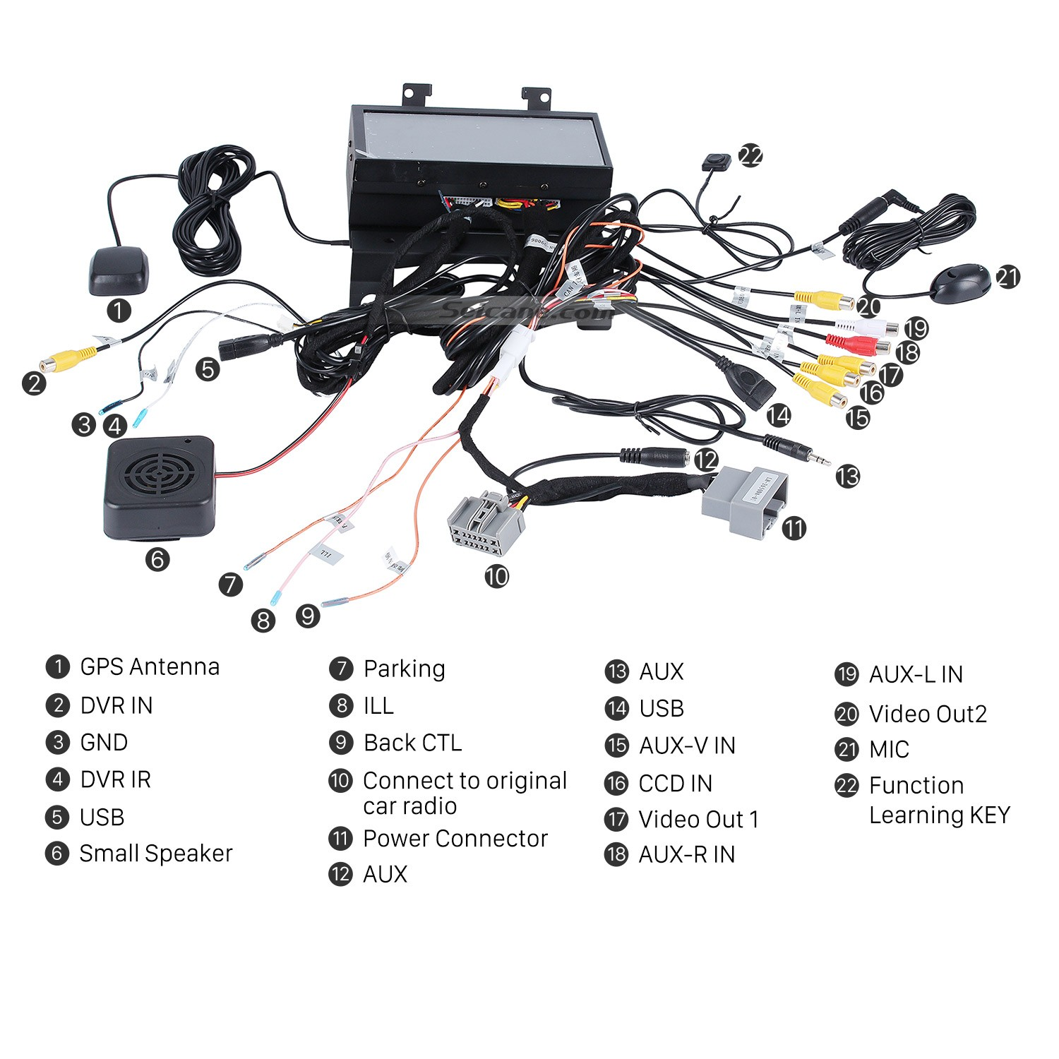 Freelander 2 Wiring Diagram