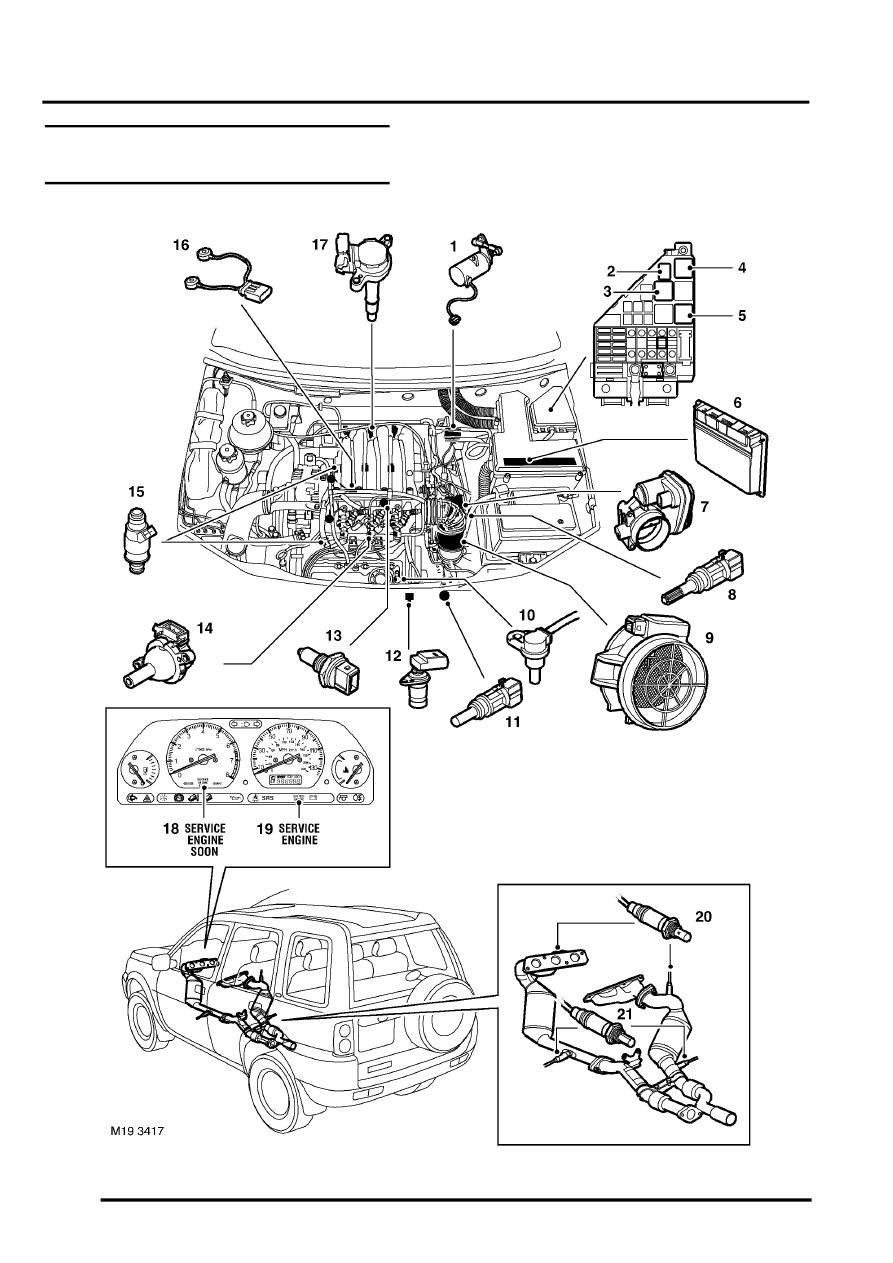 2004 Land Rover Freelander Engine Diagram 2004 Mazda 6 Fuse Diagram Landrovers Yenpancane Jeanjaures37 Fr