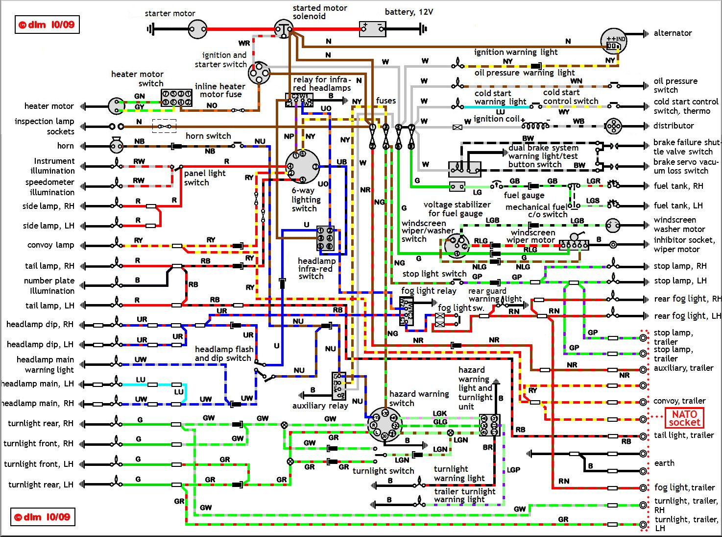 Lr 90 Wiring Diagram - Karr Remote Starter Wiring Diagram -  fisher-wire.nescafe.jeanjaures37.frWiring Diagram Resource