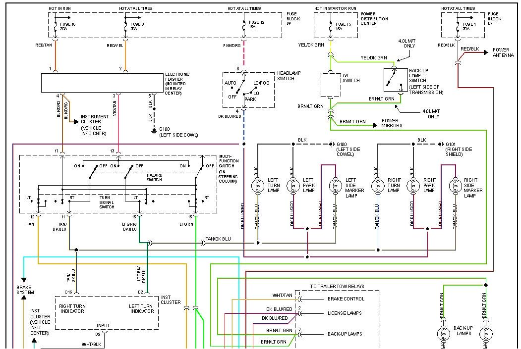 WZ_7583] 1994 Jeep Cherokee Radio Wiring DiagramChor Istic Icaen Umng Mohammedshrine Librar Wiring 101