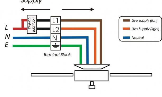 [SCHEMATICS_48ZD]  LT_5147] Kia K2700 Alternator Wiring Diagram Download Diagram | Alternator Fuse Diagram |  | Teria Aryon Stic Barba Rele Mohammedshrine Librar Wiring 101
