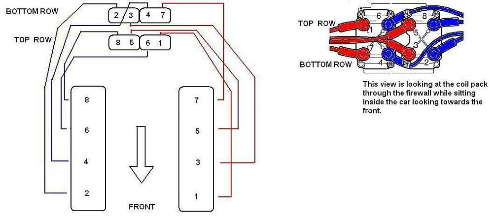 Ao 1182 Discovery Questions Looking Fo Spark Plug Wire Diagram Cargurus Free Diagram