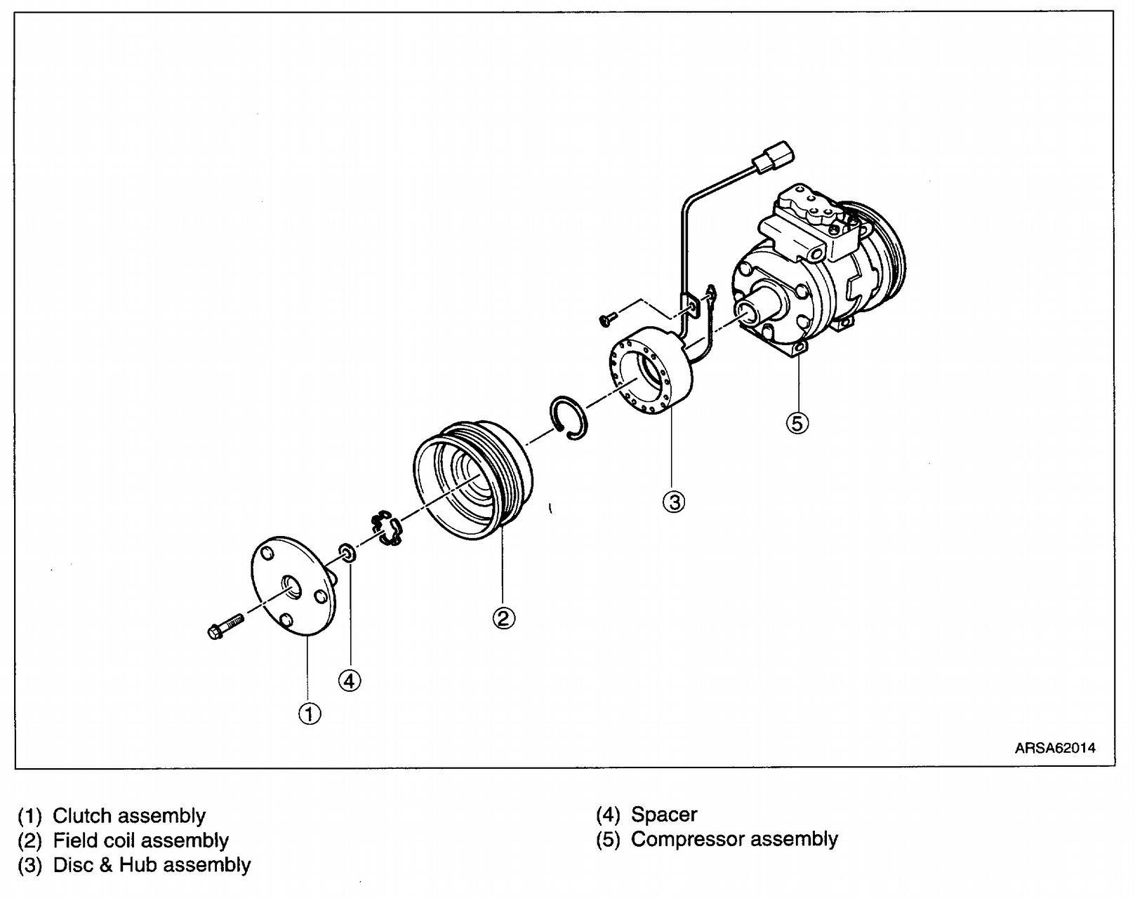 vx_7911] 2004 kia sedona alternator belt on 03 kia sedona engine diagram  wiring diagram  unec wned inrebe mohammedshrine librar wiring 101