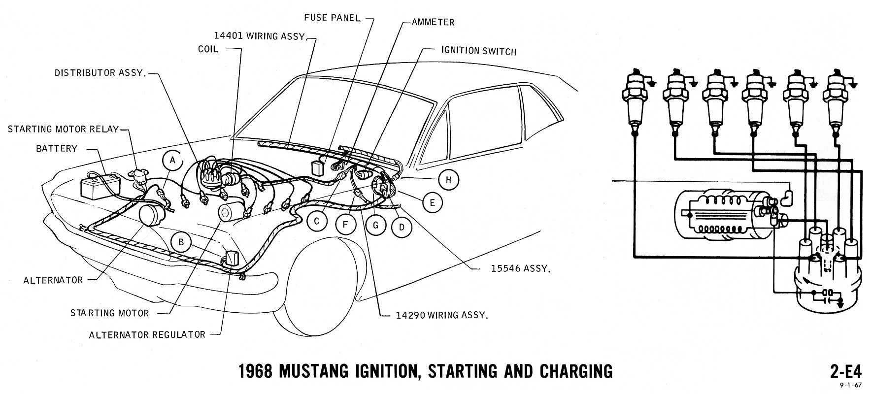 EW_6453] 66 Mustang Convertible Wiring Harness Download DiagramRopye Unho Rect Mohammedshrine Librar Wiring 101
