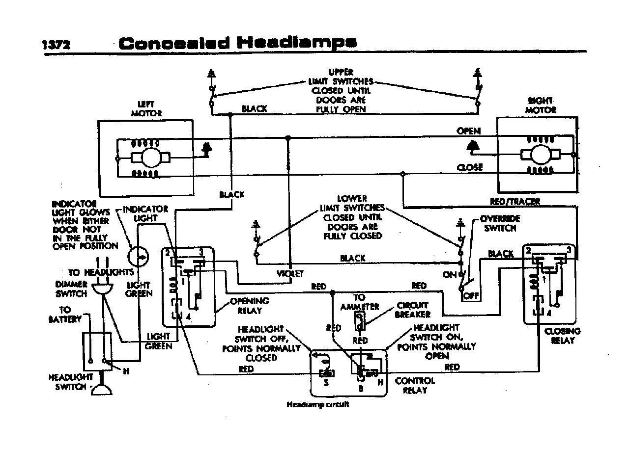 GH_9583] 67 Dodge Charger Wiring Diagram Free DiagramPendu Greas Wigeg Mohammedshrine Librar Wiring 101
