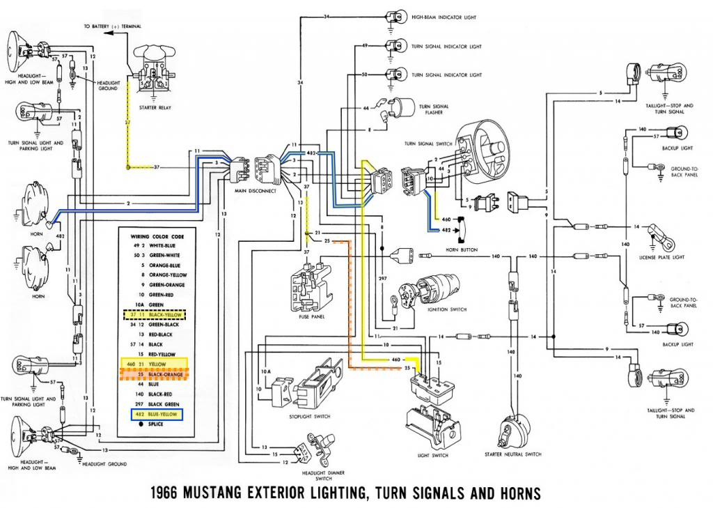 1965 Mustang Steering Wheel Wiring Diagram | stage-pattern Wiring Diagram  union - stage-pattern.buildingblocks2016.eu | 1965 Ford Steering Column Wiring |  | buildingblocks2016.eu
