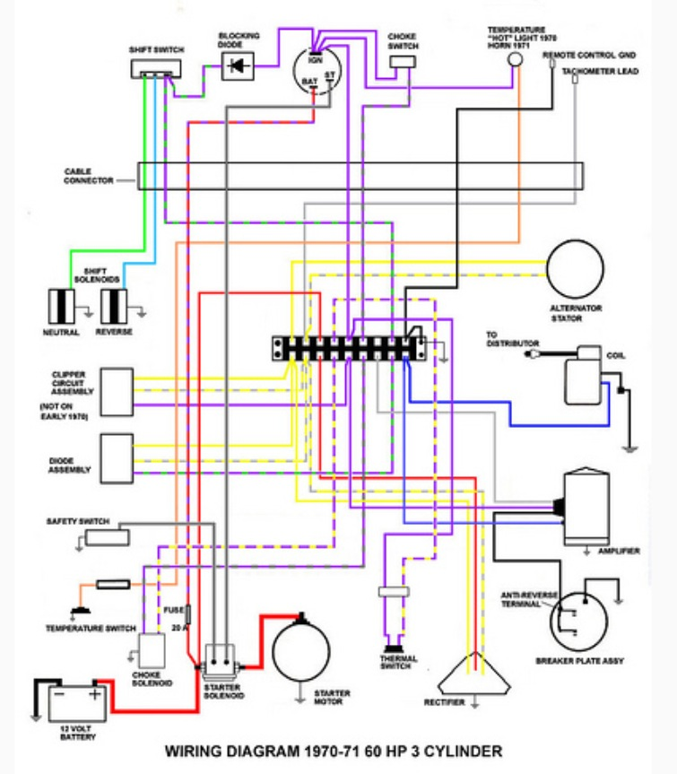 Awesome Wiring Diagram For 1970 60Hp Johnson Altenator Page 1 Iboats Wiring Cloud Mousmenurrecoveryedborg