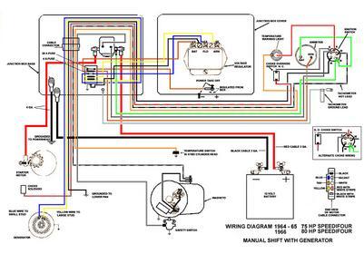 60hp Evinrude Ignition Switch Wiring Diagram Wiring Diagram Verison Verison Lastanzadeltempo It