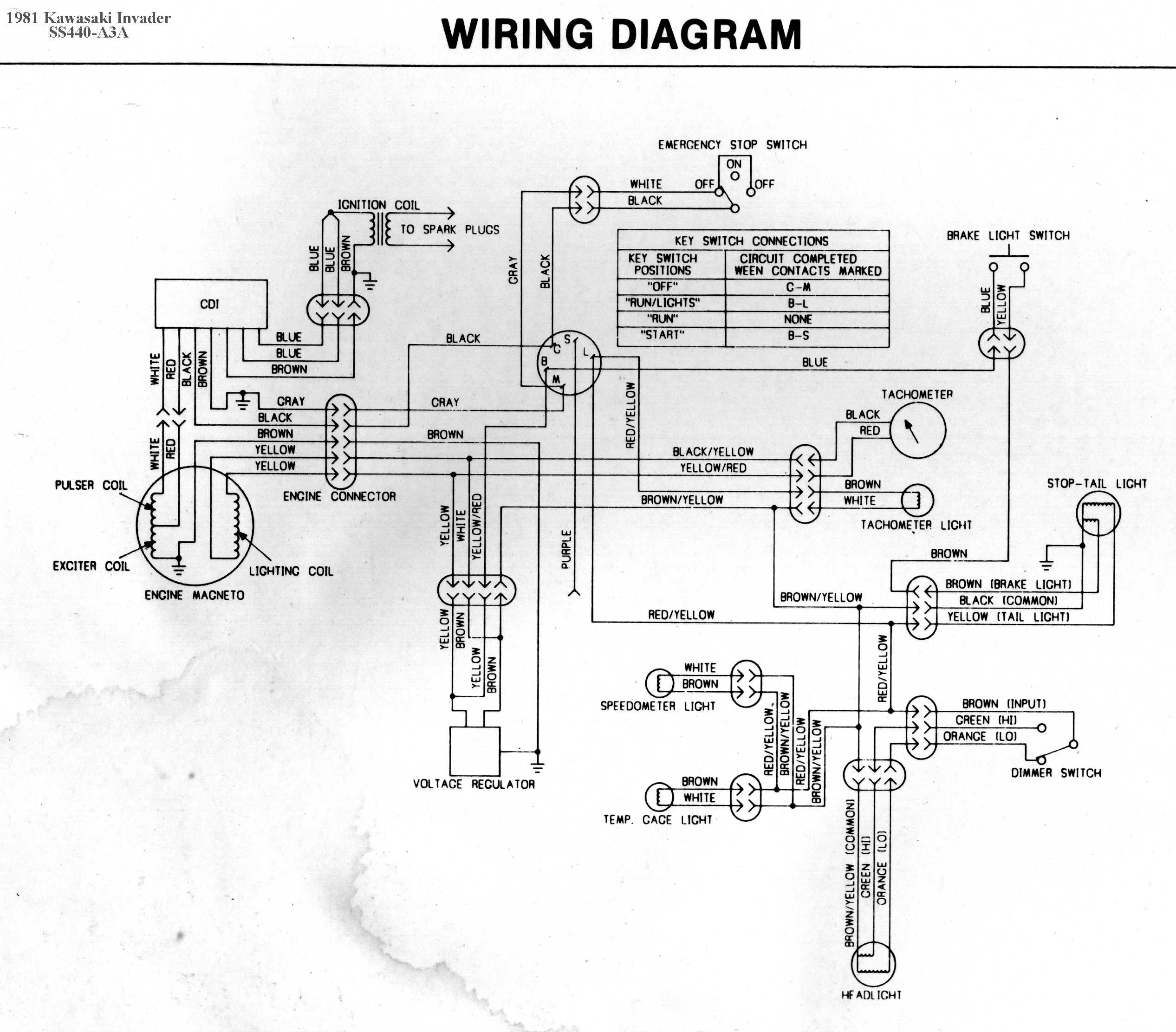 [DIAGRAM_38IU]  CH_4866] 650Sx Wiring Diagram Wiring Diagram | Kawasaki 650sx Wiring Diagram |  | Apan Mopar Phil Cajos Hendil Mohammedshrine Librar Wiring 101