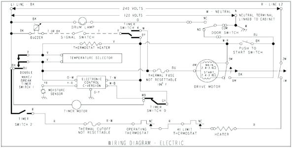 Wiring Diagram For Kenmore Dryer from static-assets.imageservice.cloud