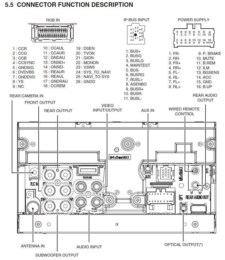 WO_8498] Wiring Harness Diagram Furthermore Pioneer Avh P3100Dvd Wiring  Diagram Download DiagramWinn Props Caba Viewor Flui Opein Mohammedshrine Librar Wiring 101