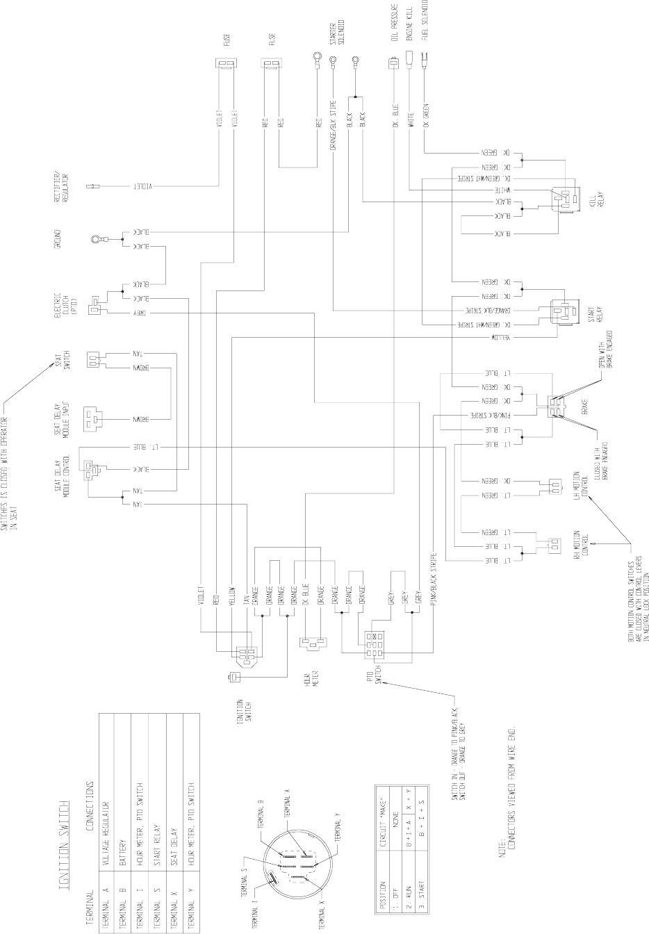 Ft 4288 Ex Mark Lazer Z Pto Switch Wiring Diagram Wiring Diagram