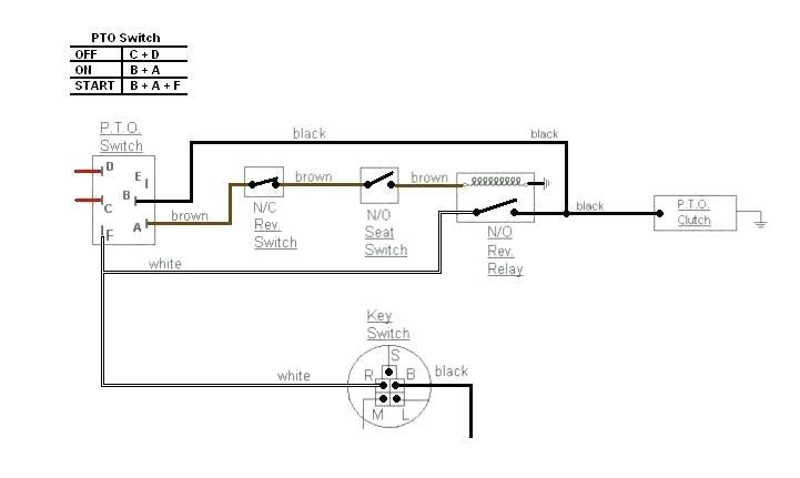 Cub Cadet Pto Clutch Wiring Diagram