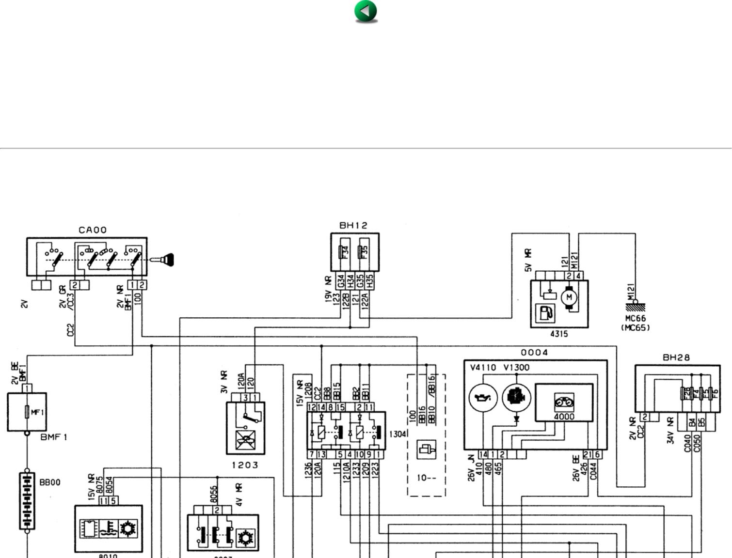 Enjoyable Peugeot 306 Wiring Diagram Wiring Diagram Schematics Wiring Cloud Dulfrecoveryedborg