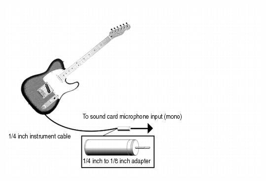 wv_7904] wiring a 1 4 out put jack download diagram  acion elinu numap mohammedshrine librar wiring 101