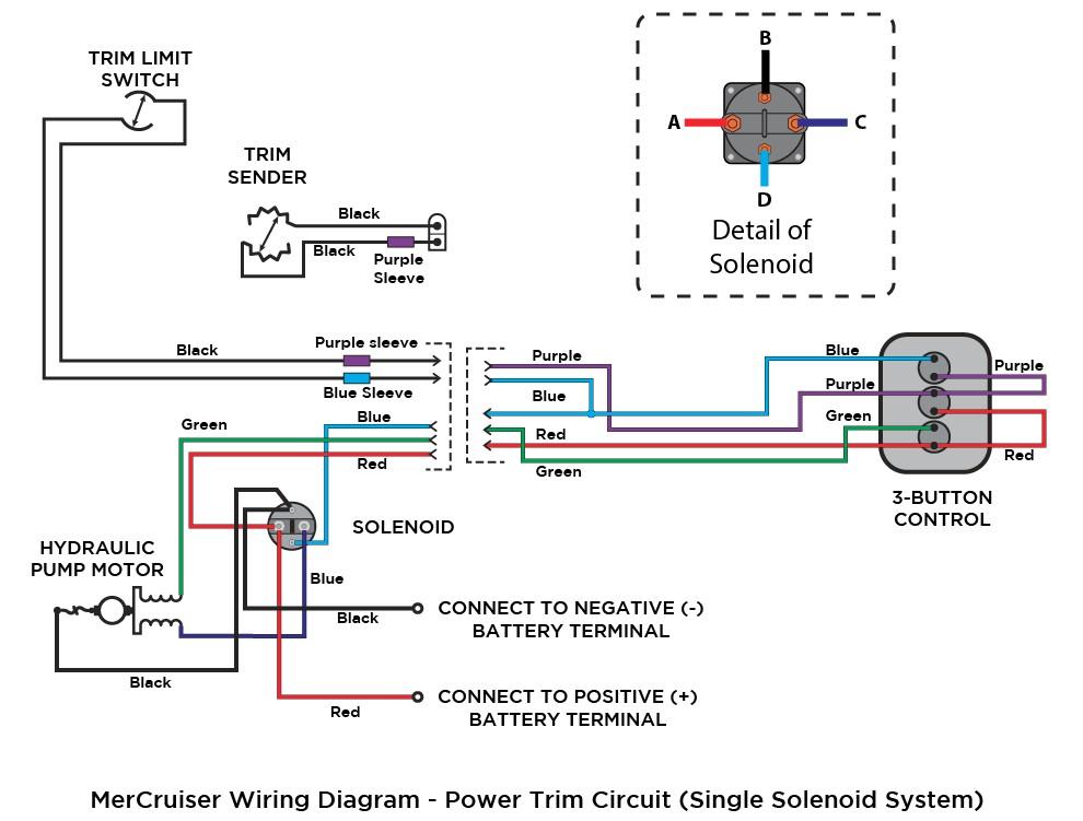[DIAGRAM_09CH]  RO_7070] Mercruiser Trim Pump Wiring Diagram Download Diagram | Trim Sender Wiring Diagram |  | Rdona Benol Eatte Mohammedshrine Librar Wiring 101