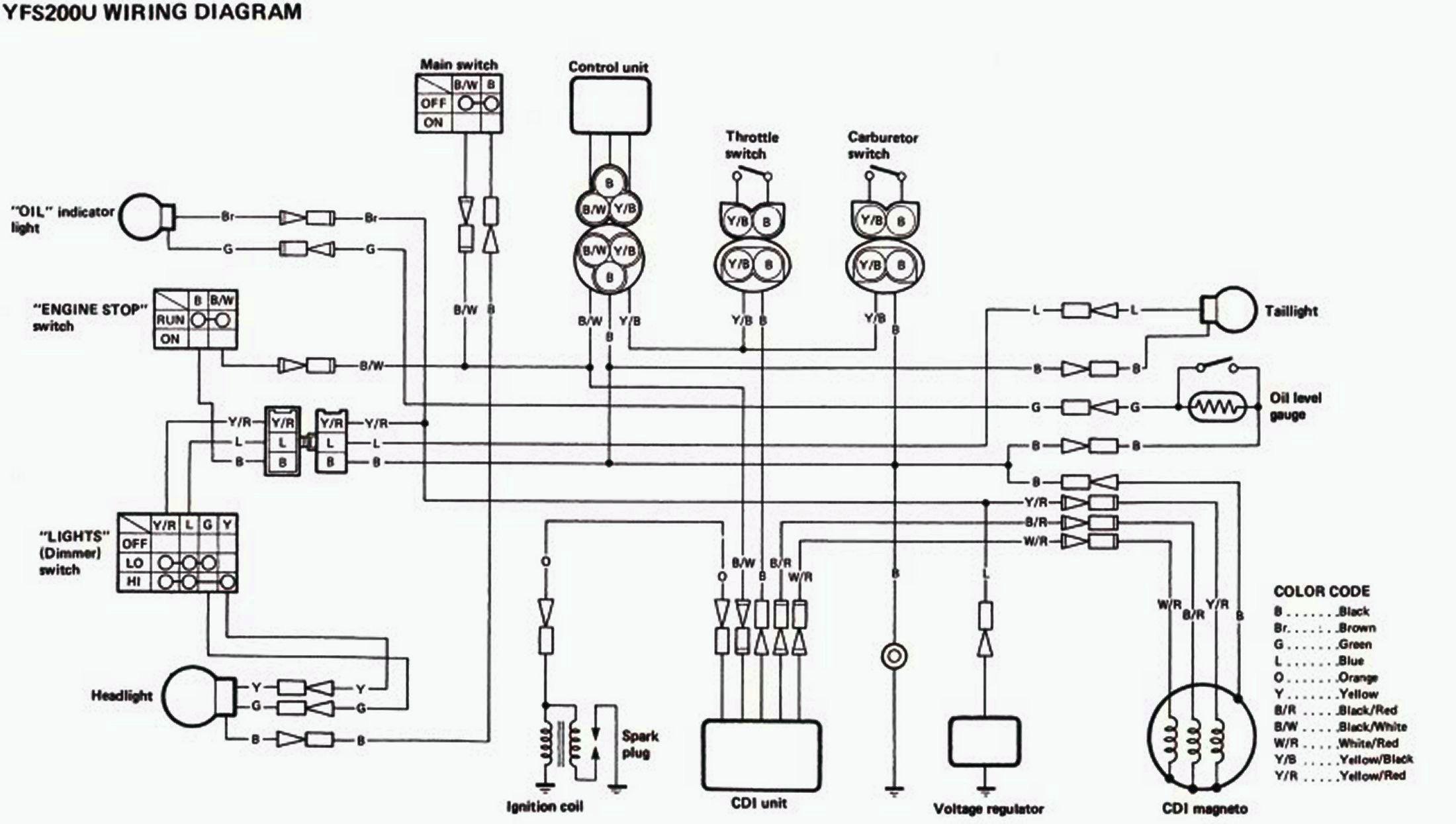 Yf 1889 Free Yamaha Banshee Wiring Diagram Download Diagram
