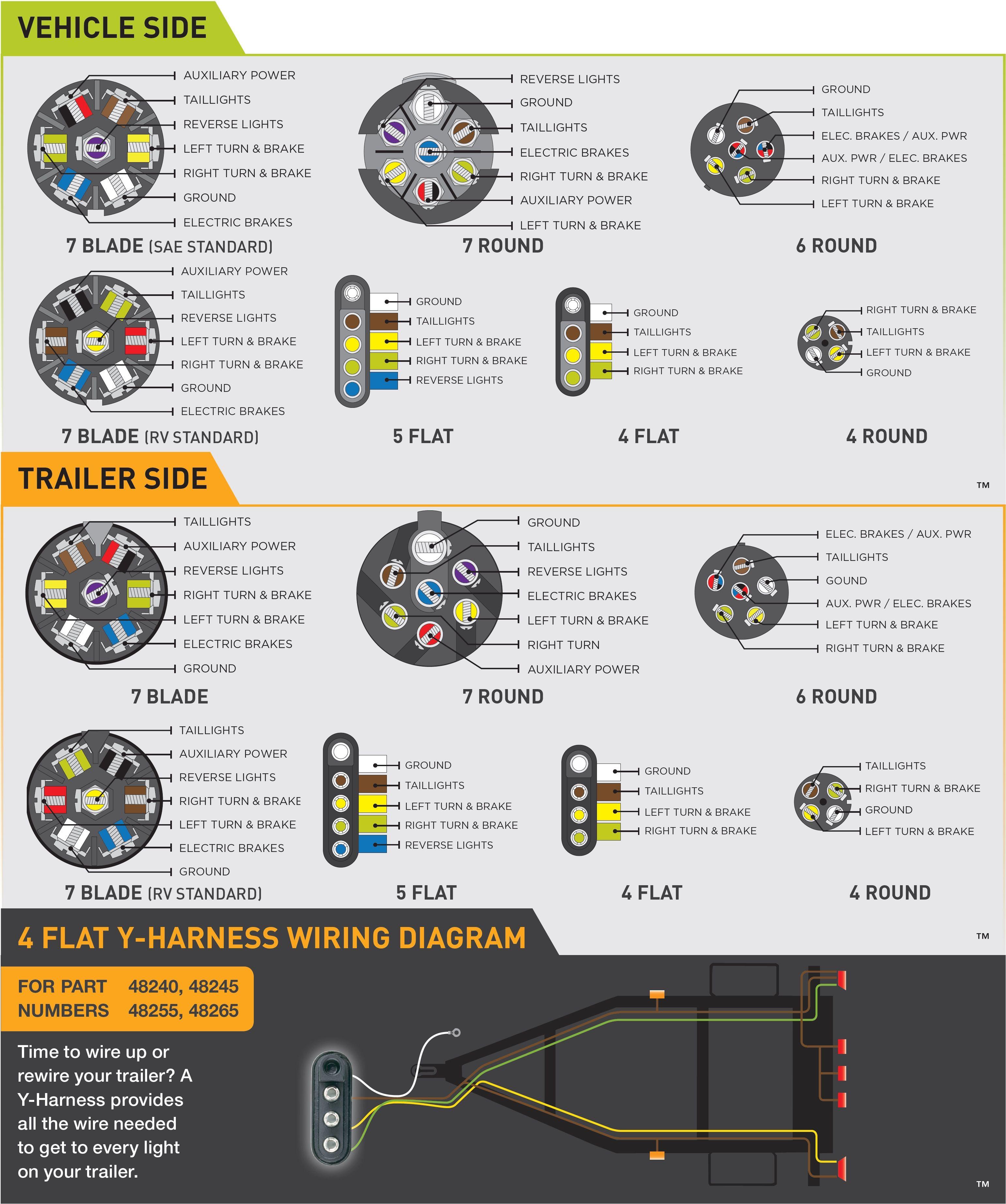 Og 6479 Standard 5 Pin Trailer Lights Wiring Diagram Download Diagram