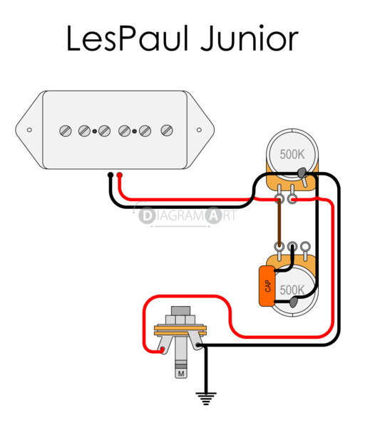 [TBQL_4184]  RD_7513] Guitar Wiring Diagrams On Samick Electric Guitar Wiring Diagram  Wiring Diagram | Wiring Diagram For A Guitar |  | Cran Ilari Viewor Mohammedshrine Librar Wiring 101
