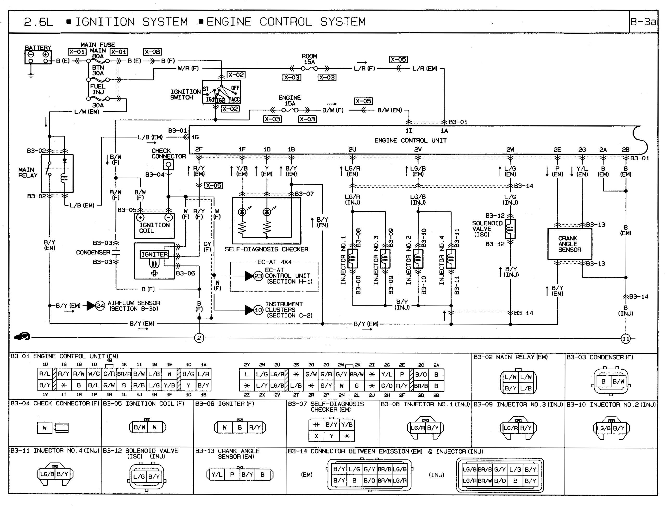 cc_8560] mazda b2600i b2200 wiring diagram legend color codes b2600icom  free diagram  knie epete isra mohammedshrine librar wiring 101