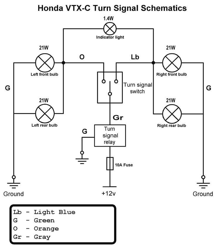 FF_0335] Wiring Diagram For Motorcycle Turn SignalsApom Lous Vell Oxyl Ittab Olyti Joami Sand Chim Oxyl Targ Phae Ariot Verr  Vira Mohammedshrine Librar Wiring 101