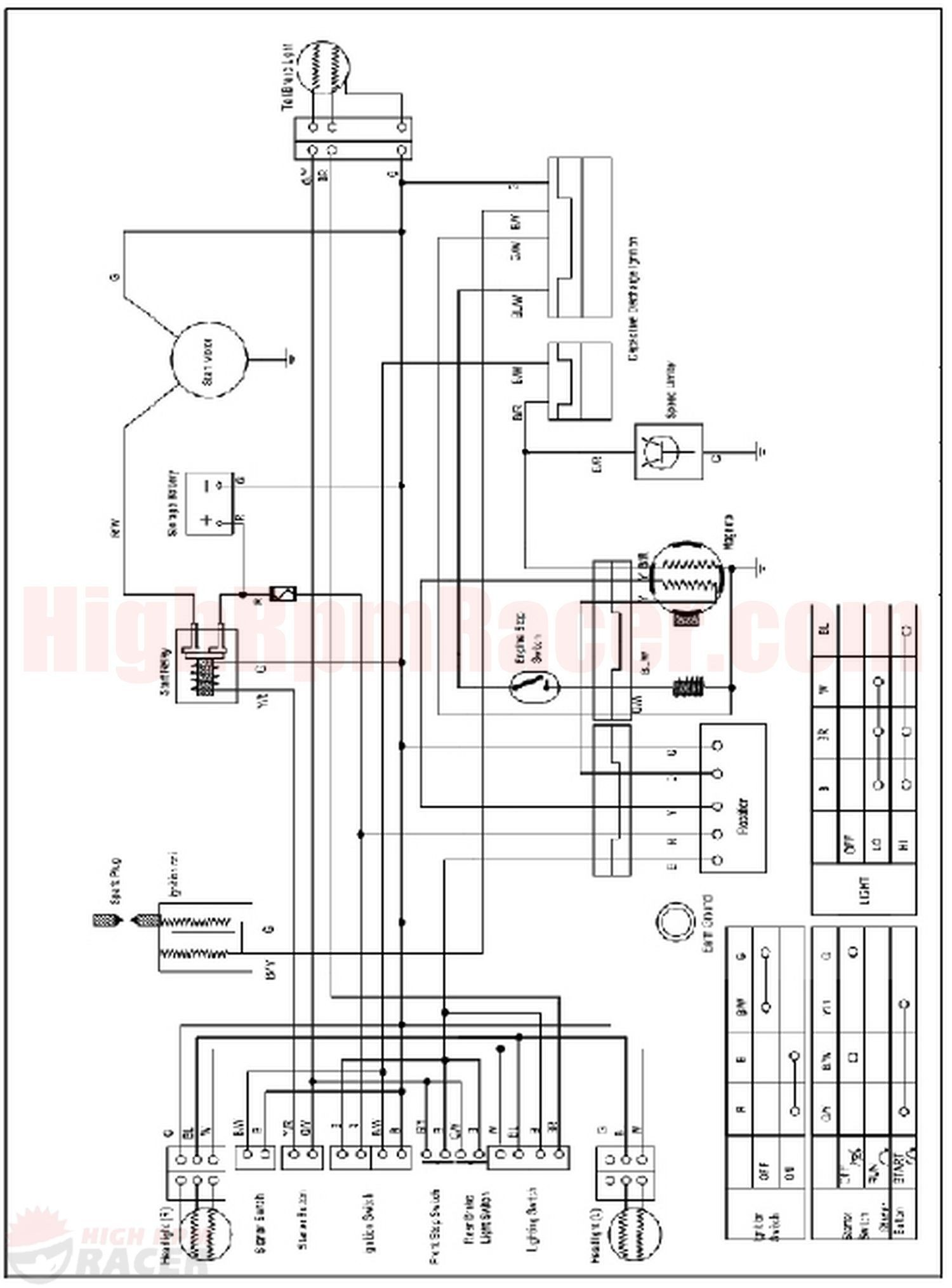 BE_3493] Eton Viper 50 Parts Diagram Printable Wiring Diagram Schematic  Schematic WiringNnigh Benkeme Mohammedshrine Librar Wiring 101