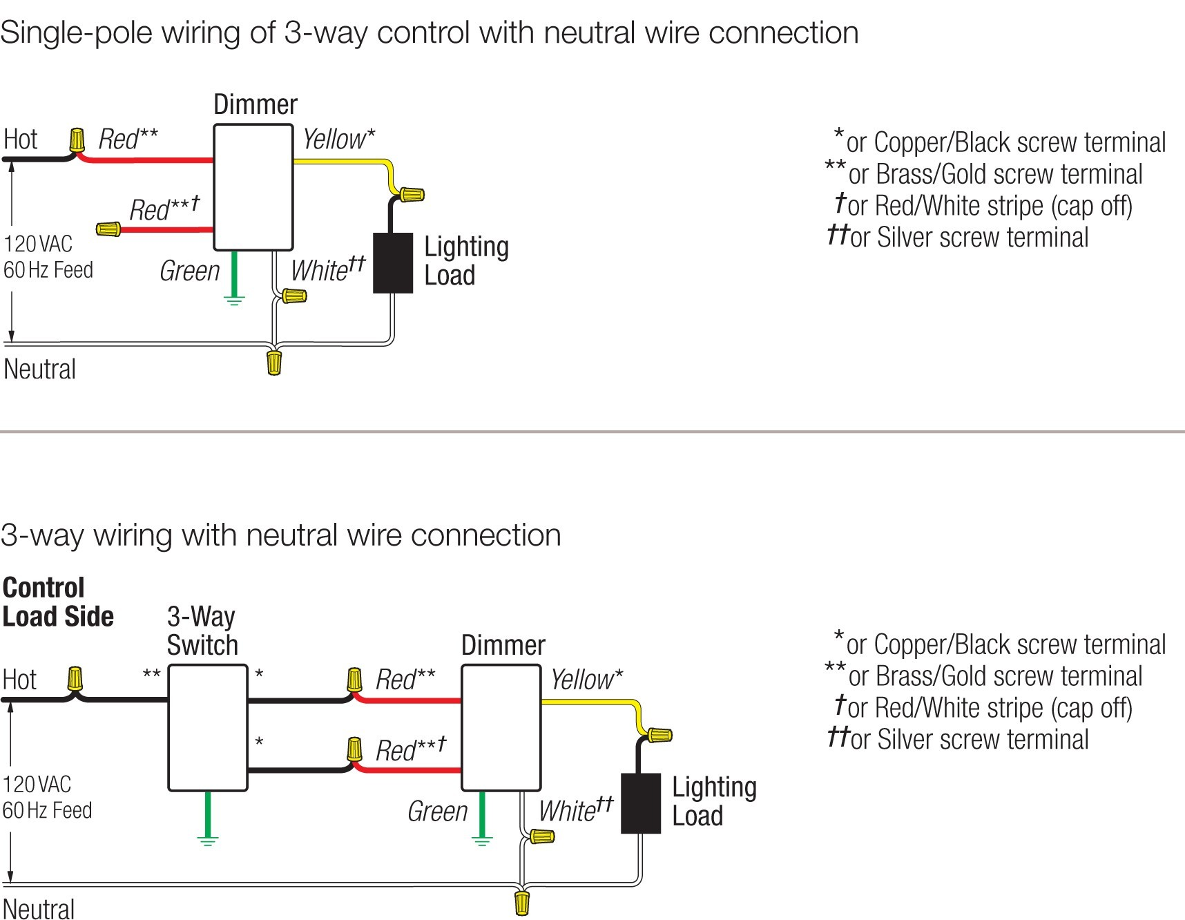 Rs 2315 Wiring Clipsal Saturn Light Switches 2 Way Switch Wiring Diagram J Free Diagram