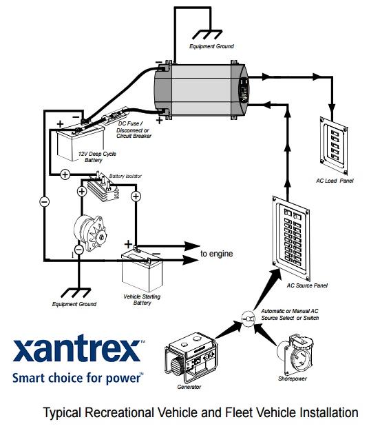 Awe Inspiring Xantrex Inverter Charger Rv Wiring Diagram Wiring Diagram Data Wiring Cloud Apomsimijknierdonabenoleattemohammedshrineorg