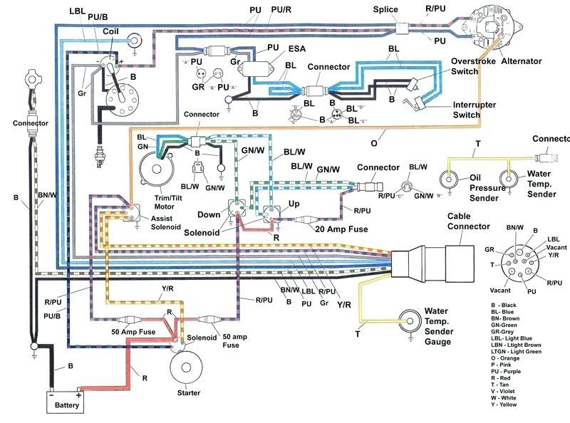 1997 tracker pontoon boat wiring diagram 2003 ford focus