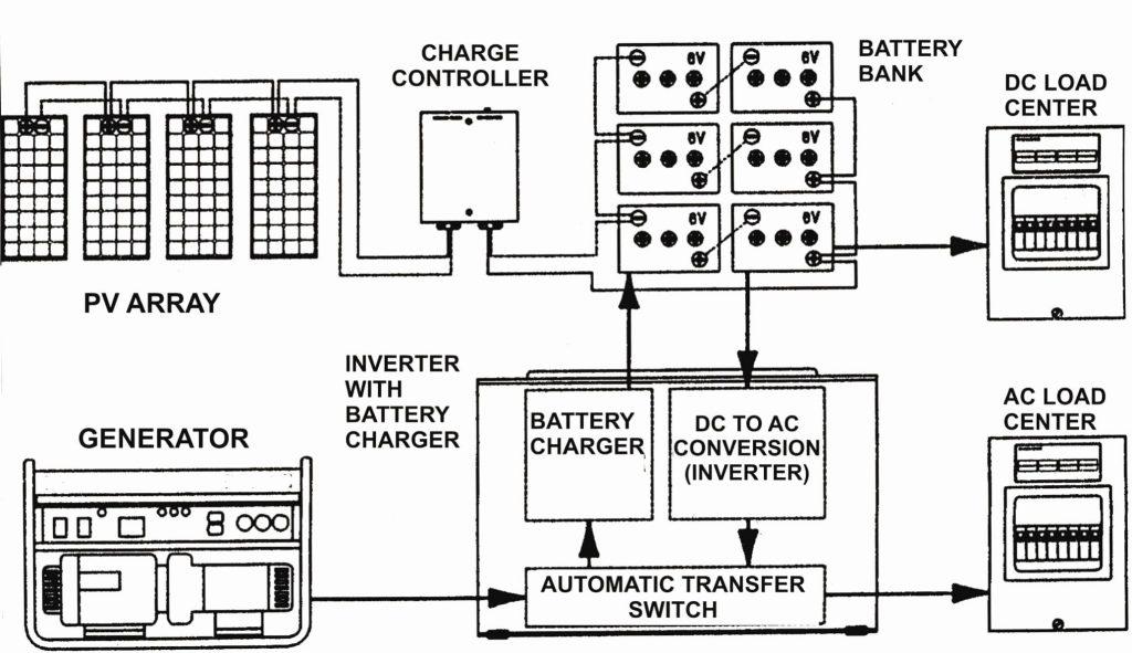 Wt 4767 Inverter Wiring Diagram Manual Download Diagram