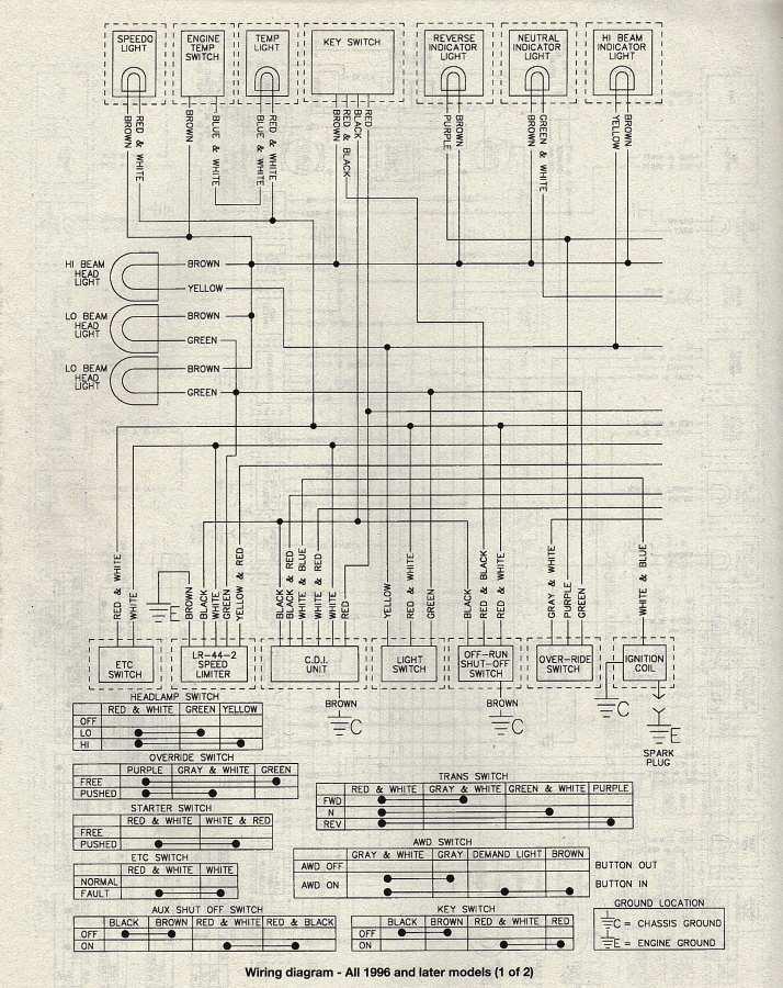 kodiak wiring diagram  wii u gamepad wiring diagram  bege