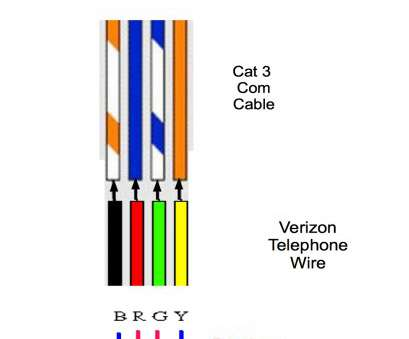 Rj11 6P6C Wiring Diagram from static-assets.imageservice.cloud