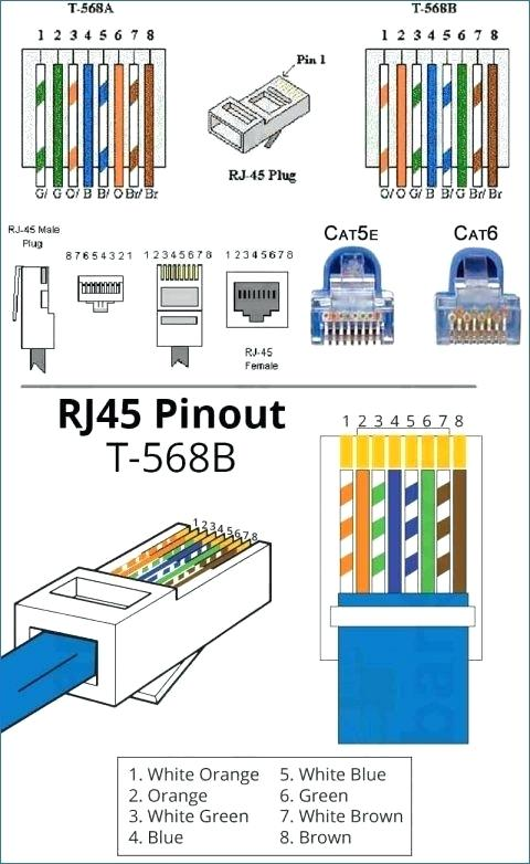 bv_9495] rj 45 plug wiring diagram download diagram rj45 jack wiring diagram 568b  elinu.feren.meric.pendu.feren.getap.bepta.mohammedshrine.org