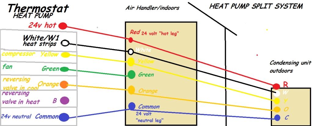 sm0695 thermostat wiring diagram rheem heat pump heat pump