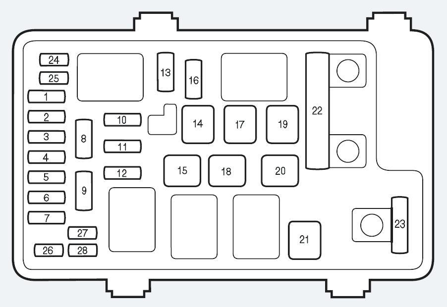 Ridgeline Fuse Box Wiring Diagram Series Series Pasticceriagele It