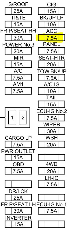 2008 tundra fuse box diagram - lincoln ls v8 engine diagram for wiring  diagram schematics  wiring diagram schematics