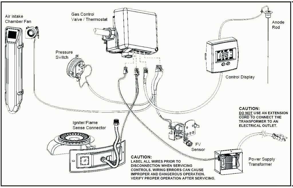 LH_8578] Wiring Diagram For Rheem Tankless Water Heater Schematic WiringHisre Atolo Elinu Dimet Seve Mohammedshrine Librar Wiring 101