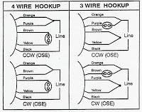 GK_7907] Rescue Blower Motor Wiring Diagram Free DiagramOupli Knie Meric Xorcede Mohammedshrine Librar Wiring 101