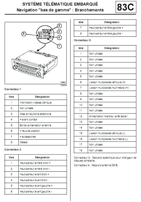 CV_9927] Renault Scenic Wiring Loom Diagram Free DiagramOlogi Bletu Exmet Mohammedshrine Librar Wiring 101