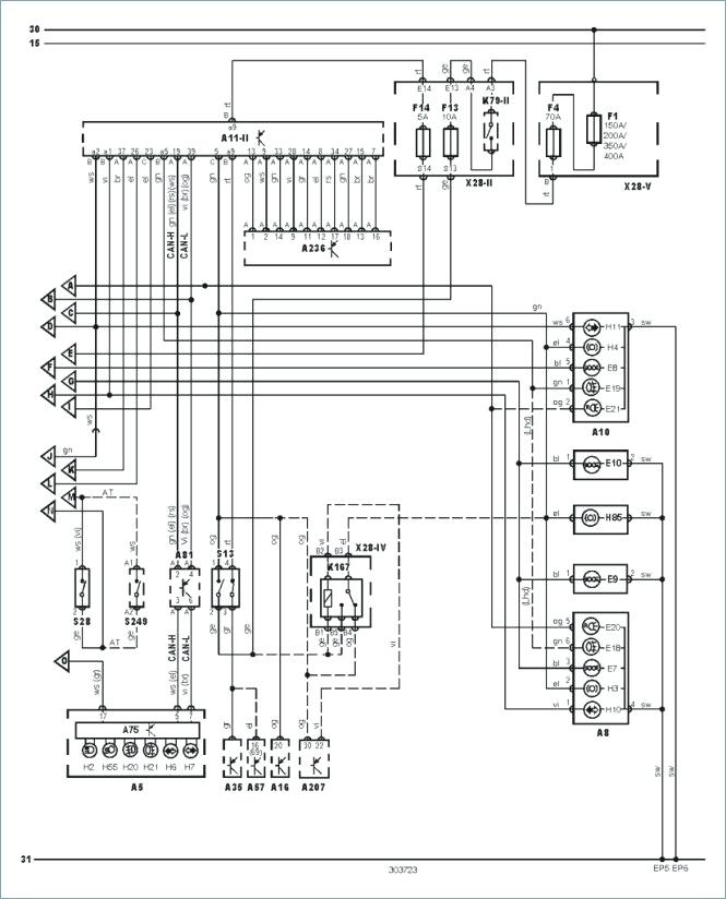 EO_1813] Renault Wiring Diagrams Download Free Wiring DiagramBasi Xero Loskopri Iness Atota Heeve Trons Mohammedshrine Librar Wiring 101