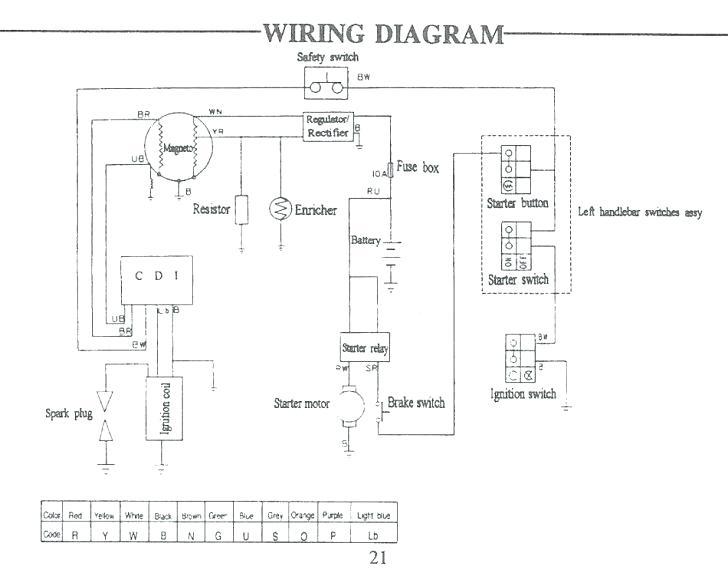 WV_6138] Rhino Gts Car Alarm Wiring Diagram Download Diagram
