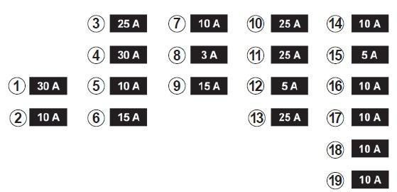 HG_7857] Renault Scenic Fuse Box Layout Free DiagramMang Ratag Xeira Mohammedshrine Librar Wiring 101