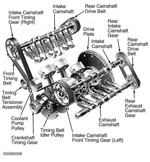 Xn 5030 2003 Land Rover Freelander Engine Diagram Schematic Wiring