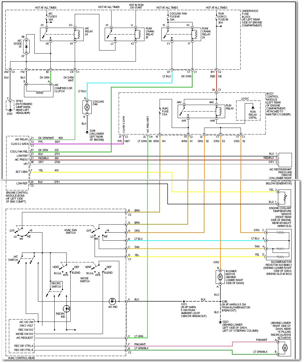 2003 Saturn Ion Wiring Diagram from static-assets.imageservice.cloud